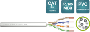 Patchkabel CAT.5e U/UTP,4x2xAWG24/7, PVC, 100m